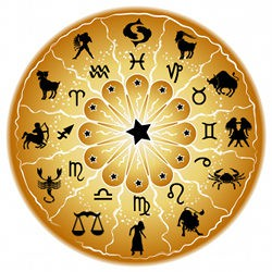Círculo zodiacal con las 12 divisiones de los signos