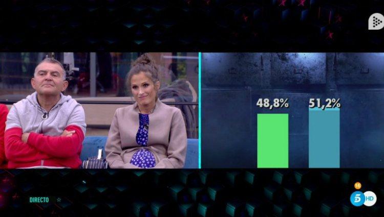 El Koala y Verdeliss descubren sus ajustadísimos porcentajes | telecinco.es