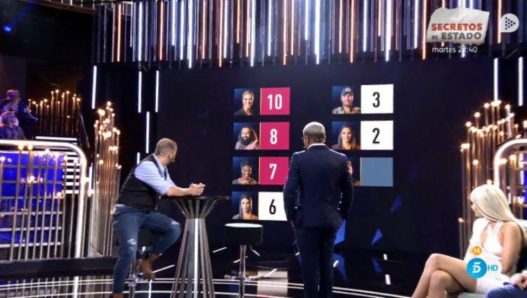 La lista provisional de nominados de la Gala 11 |telecinco.es