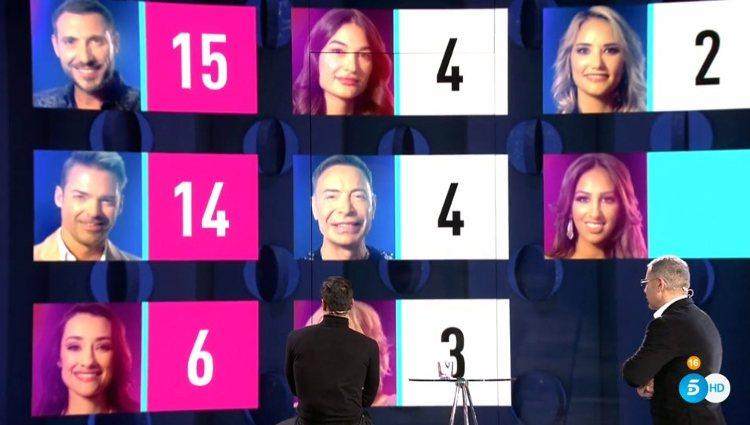 Resultado de las nominaciones antes del cambio de Noemí | telecinco.es